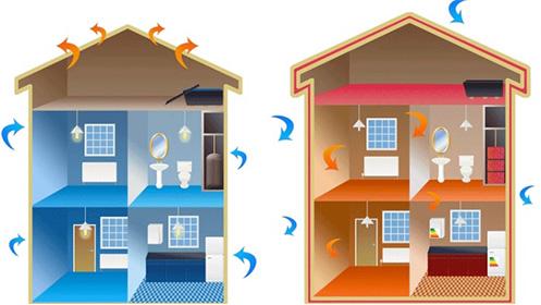 Isolamento termico: cappotto VS Insufflaggio